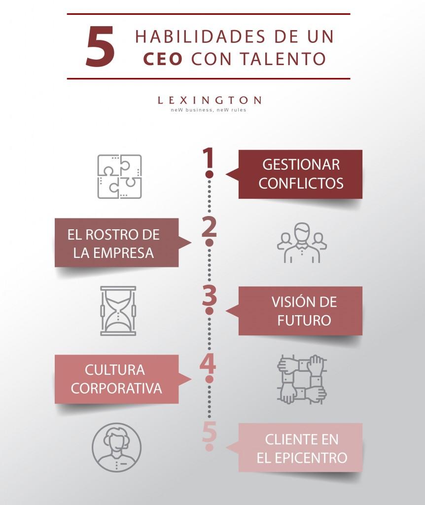 Habilidades CEO con talento