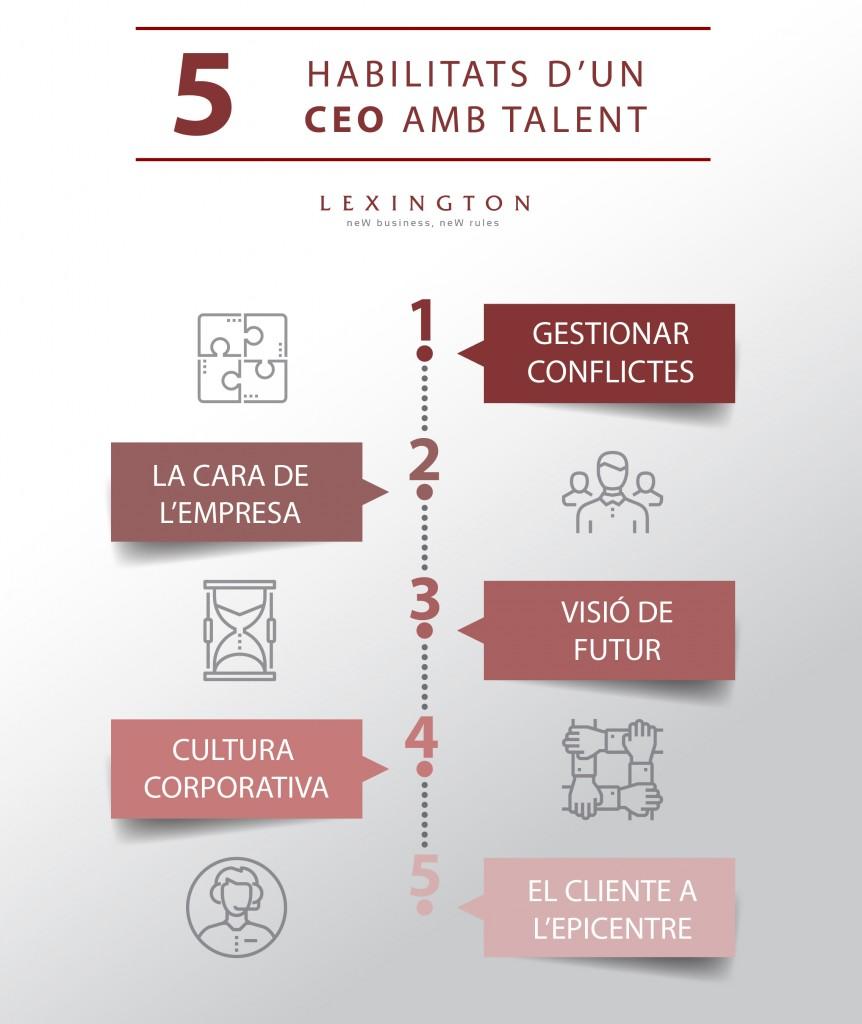 habilitats CEO amb talent